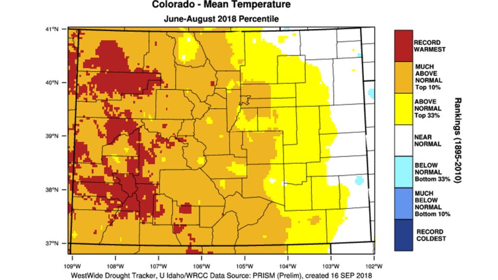 Colorado Average Temp