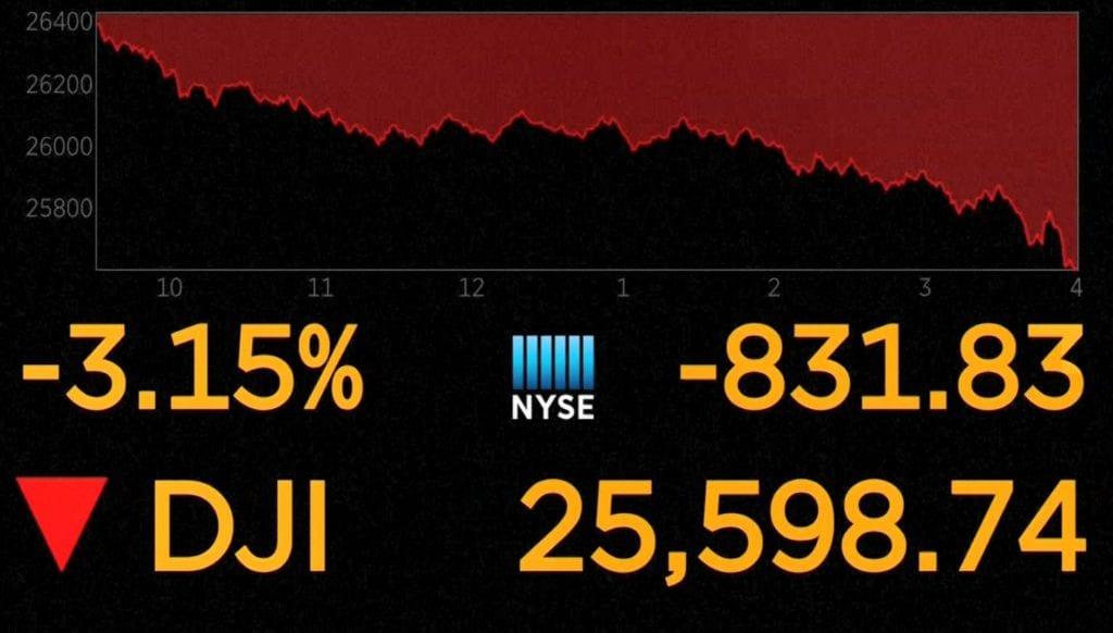 Dow Jones big board