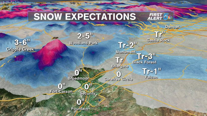 Snow Expectations