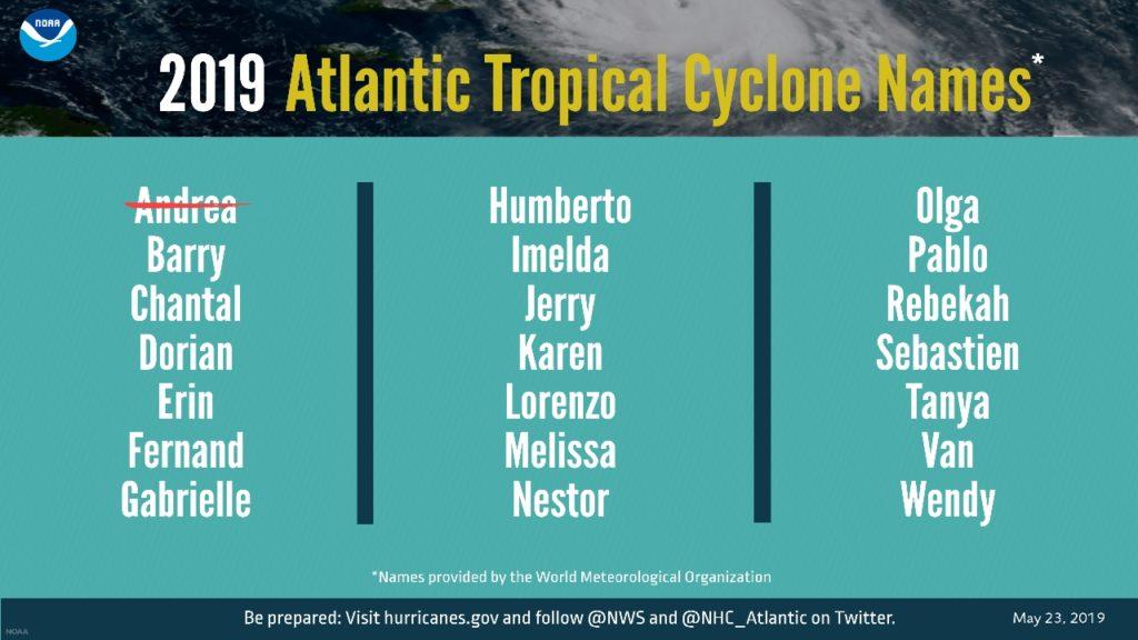 NOAA 2019 Atlantic Hurricane Season Names